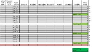 Training Tracking Template Fitness Spreadsheet Kadil Carpentersdaughter Co