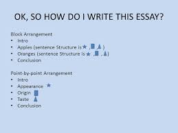 compare contrast essay comparison or contrast essay is an essay  ok so how do i write this essay