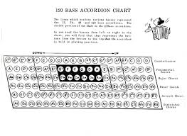 48 Bass Accordion Chart Related Keywords Suggestions 48