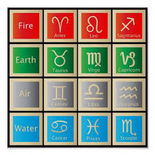 Astrology Chart Fire Earth Air And Water Poster