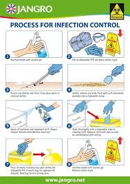 Infection Control Chart Infection Control Tooth Infection