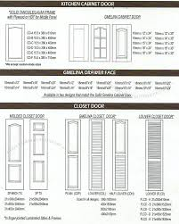 Sliding Closet Door Standard Sizes Opening Height Folding ...