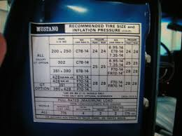 1969 Mustang Tire Size Chart Factory Tire Size For 69 Mach I The Mustang Source Ford