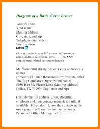How To Address A Cover Letter Without A Contact Person Cover Letter With No Contact Name Bunch Ideas Of 7 Cover Letter