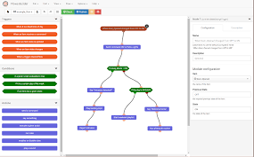 Flow Chart In Ionic Ionic Ionic Forum