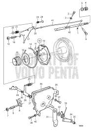 volvo wiring diagrams download on volvo images free download Volvo Wiring Diagram volvo wiring diagrams download 2 volvo 960 radio wiring diagram volvo v70 wiring diagram pdf volvo wiring diagrams volvo