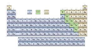 metals metalloids nonmetals table png