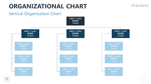 Ptt Organization Chart Organizational Charts For Powerpoint