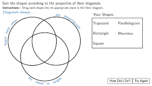 Parallelogram Venn Diagram Gm1b 01 P3 Q3 Quadrilateral Properties Venn Diagram Geogebra