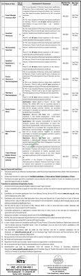 provisional drug control unit punjab nts jobs application provisional drug control unit punjab 2017 nts jobs application form