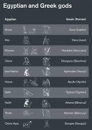 Greek Vs Egyptian Gods In 2019 Greek Gods Zeus Jupiter