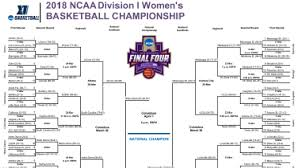 Ncaa Tournament Bracket Scores 2018 Womens Ncaa Tournament Bracket Scores Schedule For National