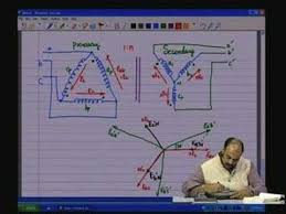 lecture 34 three phase transformer youtube 3 Phase Transformer Diagram 3 Phase Transformer Diagram #89 3 phase transformer connection diagrams
