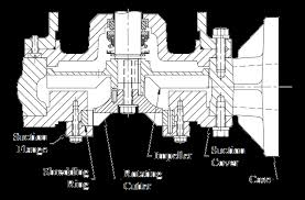 weil pump company inc grinder features grinder cross section