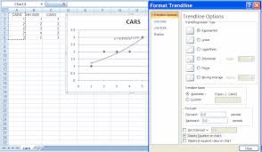 EXCEL 2007: Two-way Plots with Nonlinear Trend