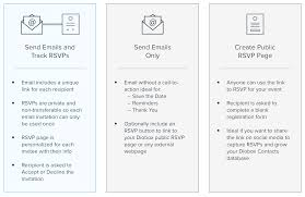 Invitations Emails And Rsvps Overview Diobox Help Center