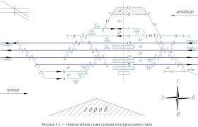 Железнодорожные станции и узлы Проектирование новой промежуточной  Железнодорожные станции и узлы Проектирование новой промежуточной станции
