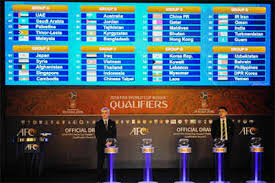 India Handed Tough Draw For 2018 Fifa World Cup Qualifiers