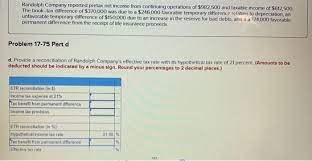 Life insurance proceeds you receive when someone dies are generally not considered taxable income. Solved Randolph Company Reported Pretax Net Income From C Chegg Com