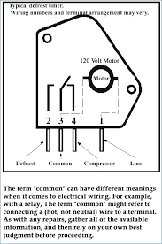 refrigerator wiring diagram whirlpool ed5shax wiring diagram libraries refrigerator wiring diagram whirlpool ed5shax wiring diagramswhirlpool refrigerator electrical diagram trusted wiring diagram refrigerator wiring diagram