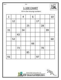 Blank Hundreds Chart To 120 18 Described Blank 100 Chart Kindergarten