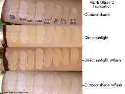 Makeup Forever Colour Chart Beauty Professor Mufe Ultra Hd Invisible Cover Foundation