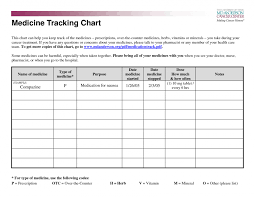 Medication Spreadsheet Schedule Sheet Free Medication Administration Record Template Excel Yahoo