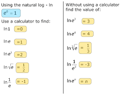 natural log equation calculator jennarocca