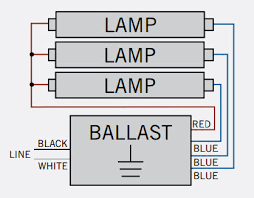 emergency fluorescent light circuit diagram images simple fluorescent ballast wiring for dummies circuit diagrams