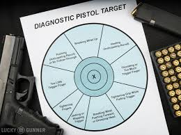 Left Handed Pistol Correction Chart Why The Diagnostic Pistol Target Is A Waste Of Time Lucky