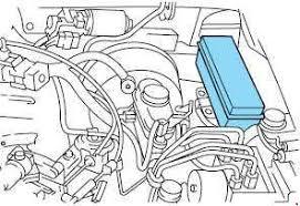 05 & 39;10 ford explorer fuse box diagram 2008 Ford Explorer Fuse Diagram 2008 Ford F250 Fuse Box Diagram