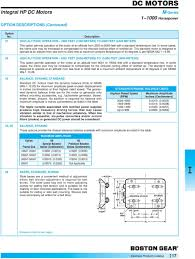 Table Of Contents Specifications I2 Nema Bolt Circle