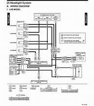 2008 subaru outback headlight wiring diagram 2008 subaru outback headlight wiring diagram collections