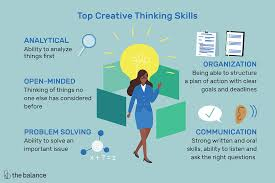 Creative Thinking Techniques Design Creative Thinking Definition Skills And Examples
