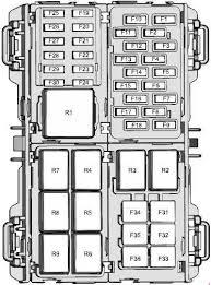 2008 2017 ford fiesta mk6 fuse box diagram ford fiesta fuse box diagram mk6 passenger compartment fuse box (north america)
