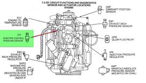 common problems power stroke diesel engines and how 7 3 power stroke diesel diagnostic sensors
