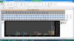 24hr Conversion Chart Graph And Charts In Ms Excel Converting Copy Writing Jpeg To Word Pdf In 24hr
