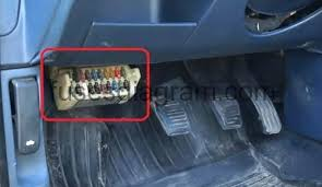 prado 150 fuse box location diagram wiring ideath club fuse box location 2005 f150 prado 150 fuse box location diagram wiring