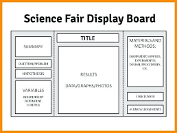 Science Project Labels Printable Science Fair Project Labels Printable Science Fair Board Labels