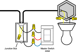 master switch in house wiring master image wiring 3 way dimmer light switch wiring wirdig on master switch in house wiring