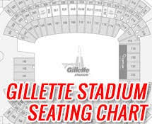 Gillette Seating Chart With Rows 19 Exhaustive Gillette Stadium Seating Chart Seat Numbers