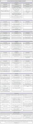 Wedding Template Reception Timeline Song List Wedding