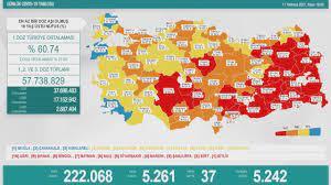 11 Temmuz Koronavirüs tablosu - Haberler Haberleri