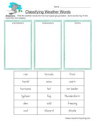Weather Worksheet Draw The Matching Worksheets Kindergarten For Kids We