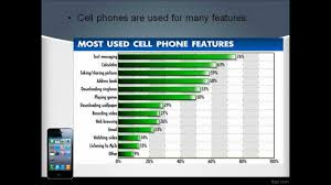 essay on cell phones okl mindsprout co essay on cell phones