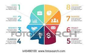 Brain Chart Vector Brain Infographic Template For Human Head Diagram