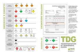 Tdg Symbols Chart Tdg Training Makeda Safety