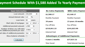 Principal Vs Interest Mortgage Chart Extra Principal Home Mortgage Calculator My Mortgage Home Loan