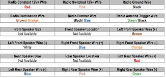 car radio wiring diagram pdf car wiring diagrams