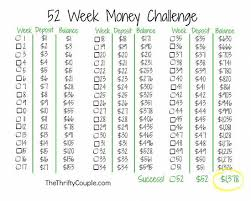 Save Money In A Year Chart 52 Week Money Saving Goal Chart